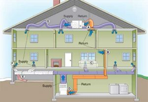 duct_work_ventilation