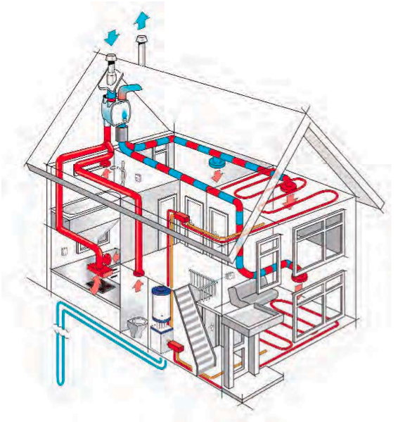 heat-recovery-ventilation